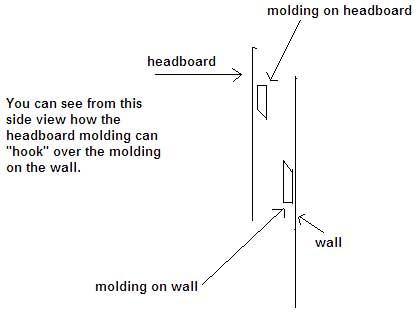 100 wall hanging headboards bohemian headboard etsy